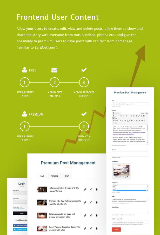 KICKCUBE - Membership & User Content Sharing Theme - 1