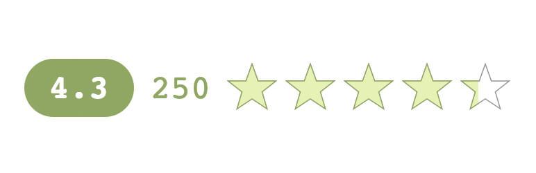 wordpress rating plugin