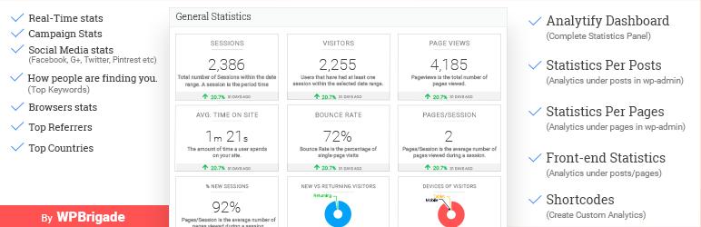 WP Analytify WordPress Plugin
